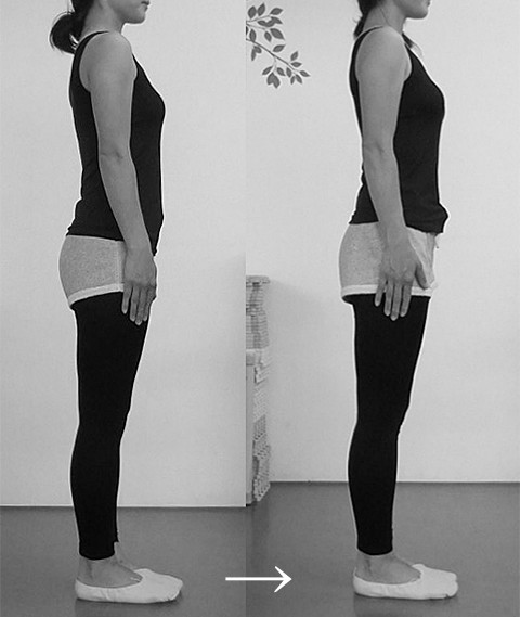 股関節の可動域