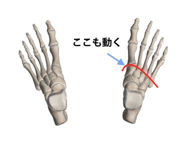 足指をほぐすとき3