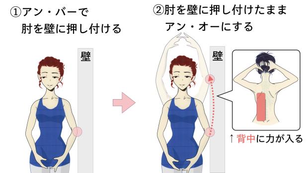 肘を張るシンプルな方法-014